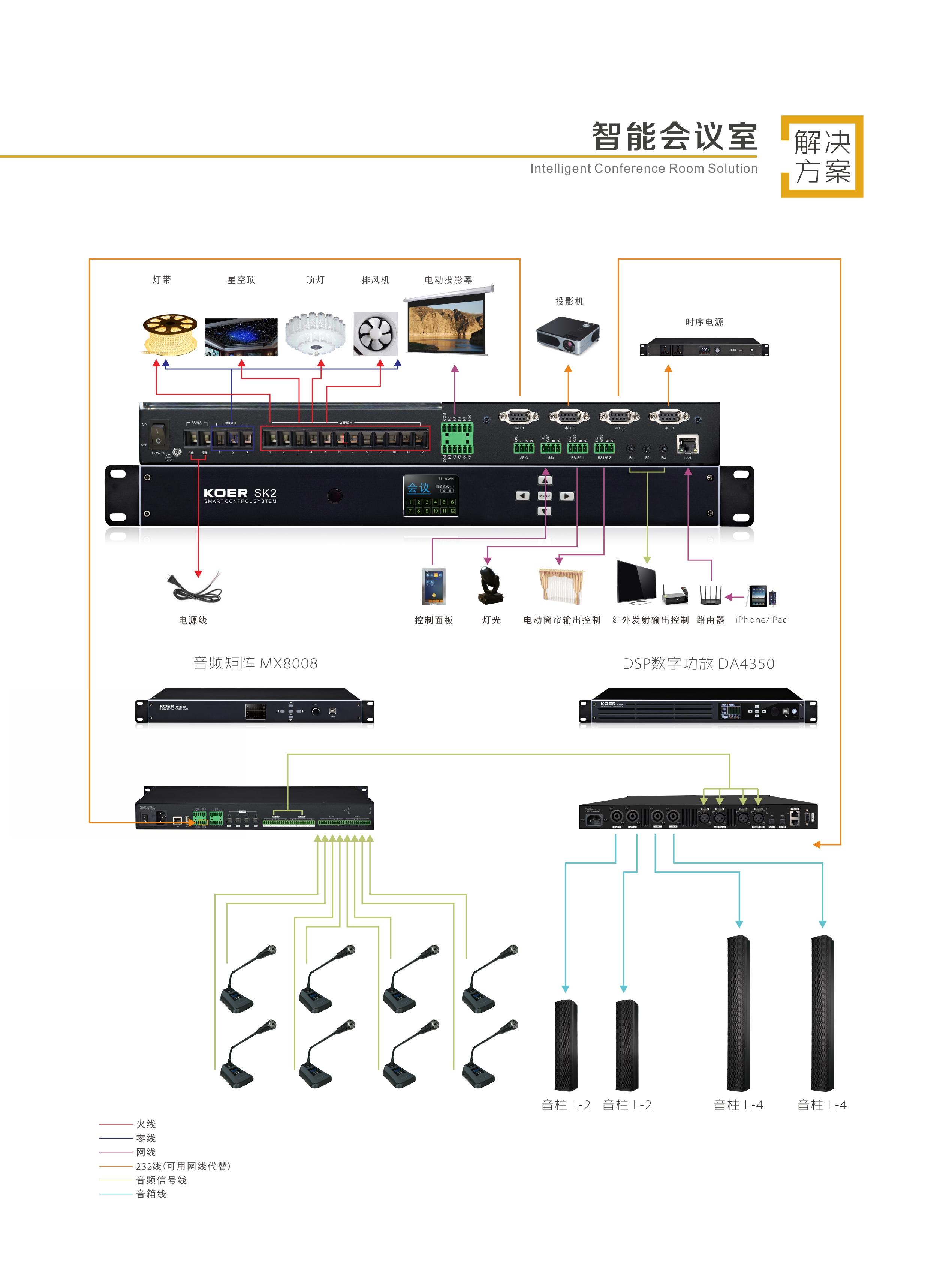 L系列 全频多用途音箱 极客章鱼(图2)