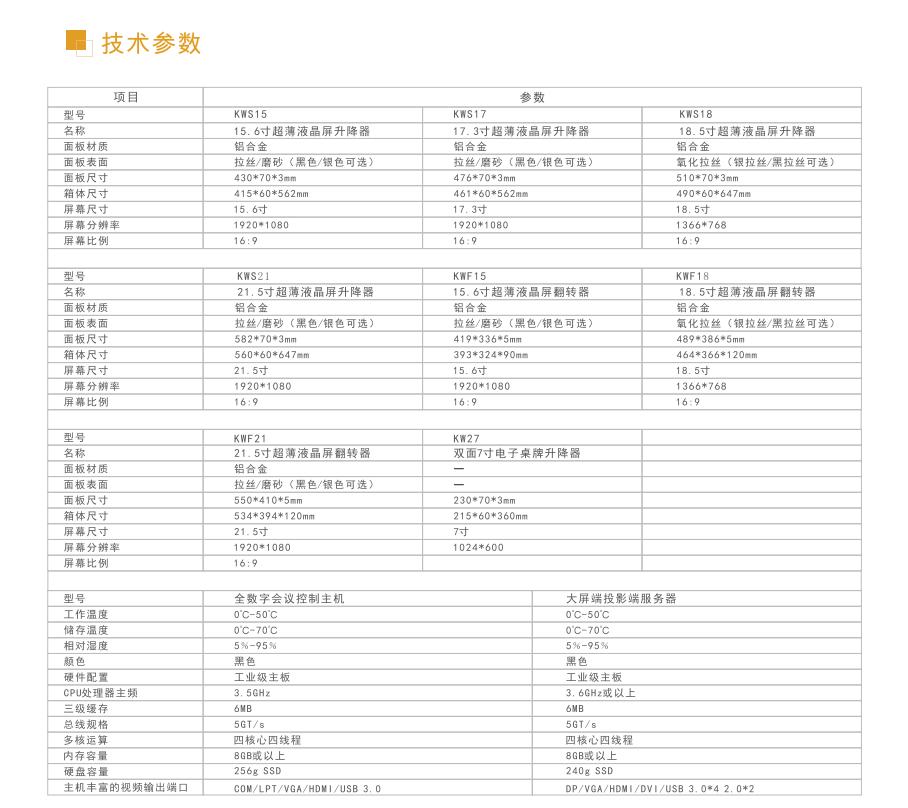 双面电子桌牌 极客章鱼(图6)